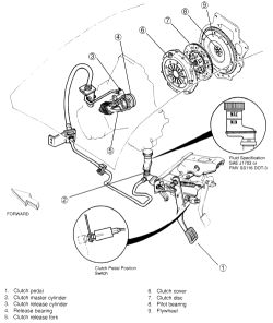 Tekonsha Voyager Wiring Diagram For Chevy