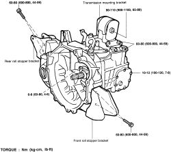 Blazer Fuel Filter Location additionally 2002 Subaru Outback Fuse Box Diagram together with T12787972 Video change siginal bulb chevy equinox likewise 94 Dodge Ram Fuel Filter Location as well Car Fuse Box Replacement. on cabin air filter location 2007 silverado