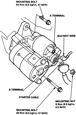 4t65e Transmission Shift Solenoid Location also Chevy Impala 3 8 L Engine Diagram besides 2001 Taillights Monte Carlo Fuse Box Diagram as well Underhoodwiring besides 3 4 V 6 Vin E Firing Order. on 2003 monte carlo wiring diagram