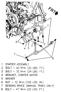 how do you pull the starter on a 1988 oldsmobile firenza