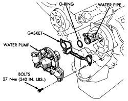 1vxr0 Voyager Diagram Guide Replaceing Water Pump Stranded on dodge intrepid water pump replacement