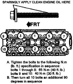 1oqgb 1995 Chevy Cavalier Blown Head Gasket on chevrolet 3 5l engine diagram