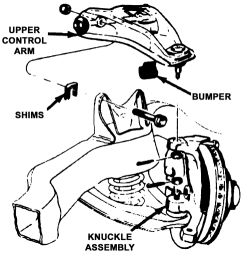 1wvgn Remove Upper Frame 93 S10 2wd Blazer on 1999 chevy s10 parts diagram