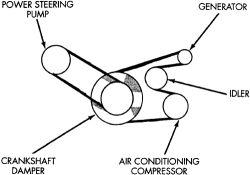 1998 Dodge Stratus Power Steering Diagram