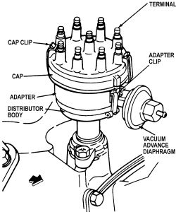 1a92h Causes No Spark Ignition Coil on hei ignition coil diagram
