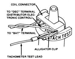 Distributor Pickup Coil Symptoms