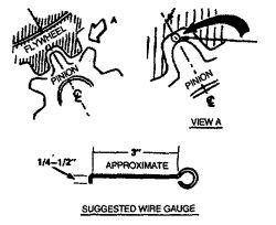 1984 K10 Wiring Diagram