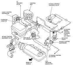 94 Honda Accord Lx Engine Diagram on 93 honda civic distributor diagram