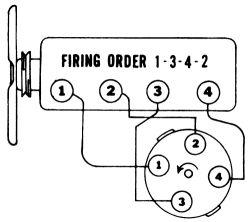 193062 Having Problem 2 in addition 2004 Pontiac Grand Am Car Radio Wiring Diagram furthermore Volvo Xc90 Engine Diagram furthermore Does Rogue Have Timing Belt likewise Showthread. on volvo 240 firing order