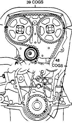 Nissan z24 engine timing
