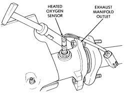 How To Replace O2 Sensor 1994 Plymouth Grand Voyager likewise Subaru Oxygen Sensors also Bmw O2 Sensor Wire Diagram 4 additionally 2000 Gmc Sierra 5 3 Oxygen Sensor Wiring Diagram besides Bosch Universal O2 Sensor Wiring Diagram. on bosch o2 sensor wiring diagram