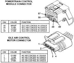 i have a 96 concord 3.5l with a re mfg engine w/2k on it ... gm tbi iac wiring diagram iac wiring diagram #12