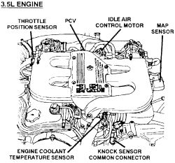 Diagram Prelude 97 Wiring Fuel in addition Wiring Harness For 2001 Pt Cruiser also 2002 Ford Windstar Fuel Pump Wiring Diagram as well 1993 Saturn Sl1 Belt Diagram further 2001 Subaru Outback Hub Diagram. on fuse box for astra 2001