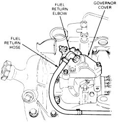 i have a 1989 f350 7 3 liter i have to take the injector pump cause 96 Ford F-350 click image to see an enlarged view