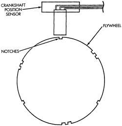 Deutz Engine Wiring Diagram also Leece Neville Alternator Wiring Diagrams moreover 2013 03 01 archive furthermore Prestolite Marine Alternator Wiring Diagram moreover Deutz Alternator Wiring Diagram. on iskra alternator wiring diagram