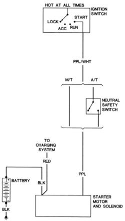 my 1968 chevy caprice just recently got a new ignition and ... 1988 chevy caprice ignition diagram 1993 chevy caprice wiring diagram