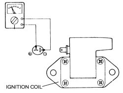 1978 dodge ignition wiring diagram i need a wiring diagram for a 1987 dodge ram 50 ignition c 1987 dodge ignition wiring diagram