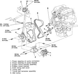 How To Replace A Water Pump In A 2001 Chevy Cavalier Fixya additionally Subaru Impreza Parts Online Catalog also Routing For 1997 Buick Lesabre 3800 Serpentine Belt furthermore Toyota 2009 Corola 2l Timing Chain Replacement together with 2002 Ford F150 5 4 Firing Order Diagram. on subaru 2 2l engine diagram html