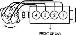 Honda Civic 1999 Honda Civic Plug Wire Order besides 1992 Honda Civic Timing Marks additionally Install Valvesprings Valve Seals furthermore 1g4jr 1994 Acura Integra Broke Timing Belt People together with P 0996b43f80cb0e2c. on b18b1 engine install