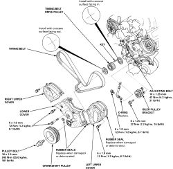 honda acura mdx engine belt diagram 1994    acura    legend 3 2l timing when replacing the timing    belt     1994    acura    legend 3 2l timing when replacing the timing    belt