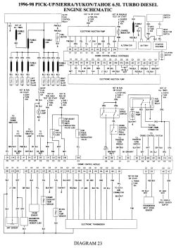 1999 Mitsubishi Montero Sport Fuse Box Diagram on bmw x6 fuse box diagram