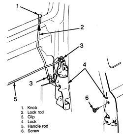 Change Key Lock Cylinder 82 Chevy