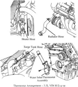 5tfh3 2004 Buick Lesabre V Fitting The Water Pump Block together with Dodge Dakota Wiring Diagrams furthermore Wiring Diagram For 03 Buick Century also 2000 Buick Century Fuel Line Diagram likewise 2004 Buick Rendezvous Heater Hoses. on 2004 buick rendezvous heater hoses