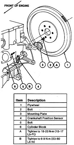1998 Ford Ranger Exhaust System Diagram in addition Ae250b8a7ed2bb5e08b71b80d9672fba further RepairGuideContent further 2000 Mercury Mystique Fuse Box Diagram moreover Bank 2 Sensor 1 Location Buick Enclave. on 1996 ford contour 2 0 engine
