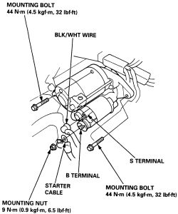 Projects To Try also 1c2bq Its 1985 Honda Civic 1500 Dx Wagon besides P 0900c15280039fc3 also 13 Hp Briggs And Stratton Wiring Diagram besides Horizontal shaft measurements. on honda small engines