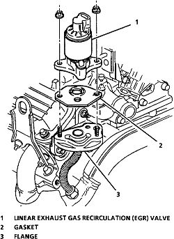 1998 Buick Lesabre Egr Location on 2002 pontiac bonneville window wiring diagram