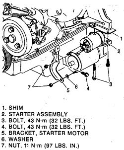 P 0996b43f80cb1d07 besides 81bse Super Duty Xl 450 1993 Ford 7 3 Non Turbo as well 5 3 L Vortec Chevrolet Heater Core Hose Diagram besides 7bhfv Chevrolet K1500 1993 K1500 5 7l Engine Warms besides 1998 Chevy S10 Coolant Temp Sensor Location. on temperature sensor for chevy 4 3 vortec engine diagram