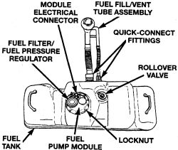 1u5mz Fuel Filter Located Dodge Ram 1500 5 9l V 8 on 2006 dodge caravan electrical diagram