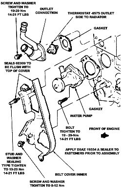 Duramax Engine Block Heater Cord also Viewtopic further Dodge 5 2 Magnum Engine Diagram as well 3 5 Liter V6 Chrysler Firing Order 2 additionally Cadillac Northstar Engine Diagram Thermostat. on dodge freeze plug location