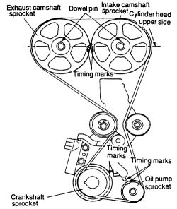 1hddp Set Timing 2001 Hyundai Accent 1 5l on Hyundai Crankshaft Pulley Removal