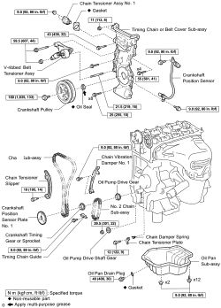 1d3x3 Procedure Replacing Timing Chain Cover on power steering pump